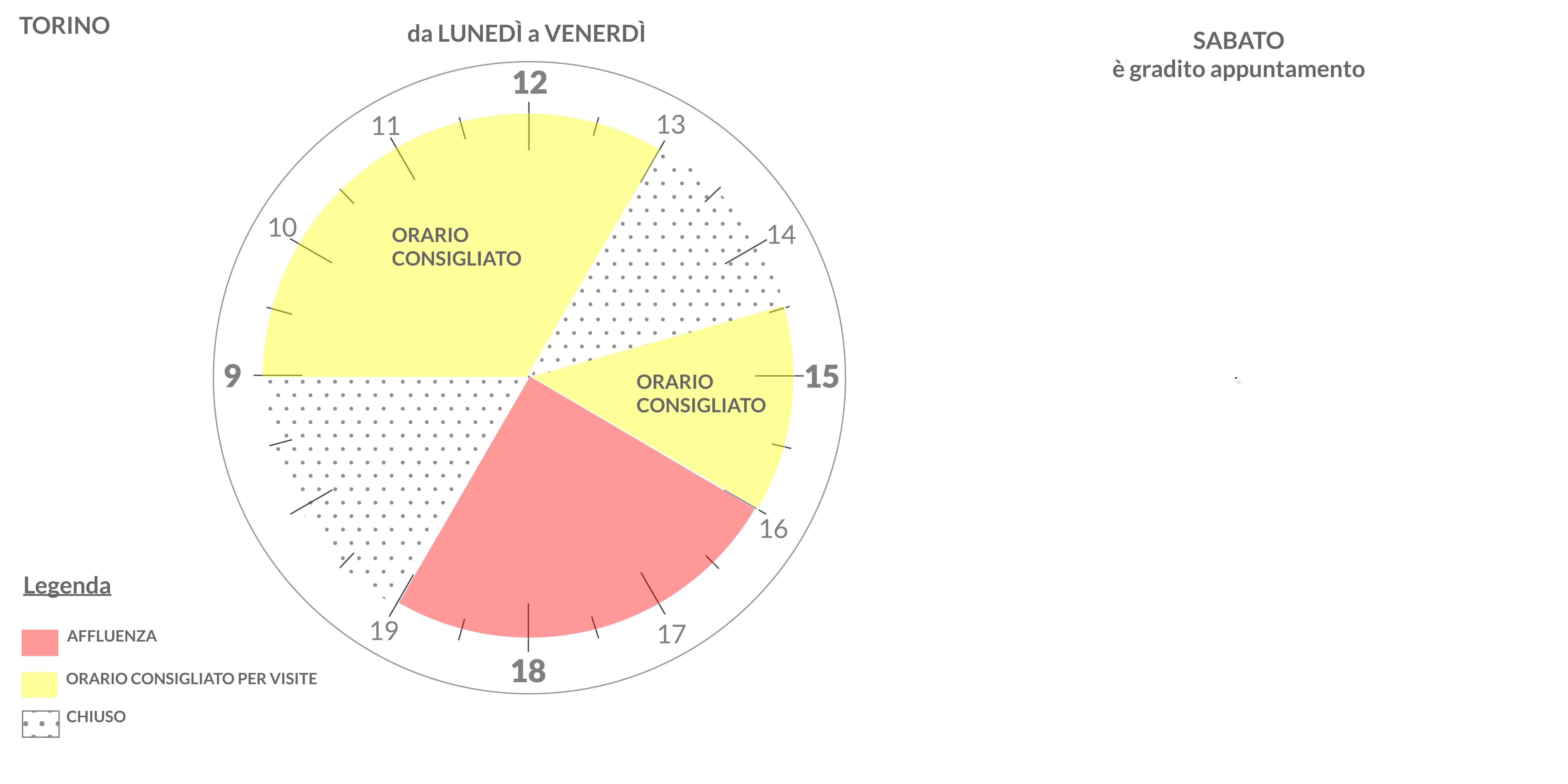 scegli autentico stili freschi acquistare Showroom Torino - Centrufficio